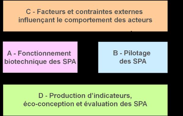 Axes-GIS-ED-2_reference